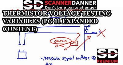 THERMISTOR VOLTAGE TESTING VARIABLES PG 11 EXPANDED CONTENT