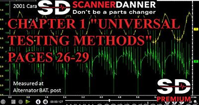 CHAPTER 1 UNIVERSAL TESTING METHODS PAGES 26 29 400