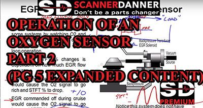 OPERATION OF AN OXYGEN SENSOR PART 2 PG 5 EXPANDED CONTENT 400
