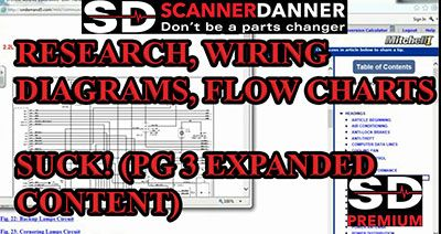 RESEARCH WIRING DIAGRAMS FLOW CHARTS SUCK PG 3 EXPANDED CONTENT 400
