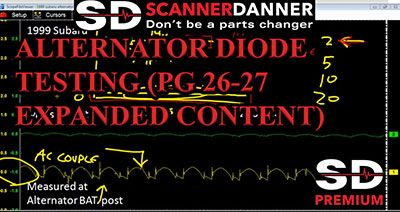 Alternator diode testing pg 26 27 expanded content 400