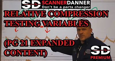 RELATIVE COMPRESSION TESTING VARIABLES PG 21 EXPANDED CONTENT 400