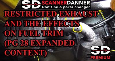 RESTRICTED EXHAUST AND THE EFFECTS ON FUEL TRIM PG 28 EXPANDED CONTENT 400