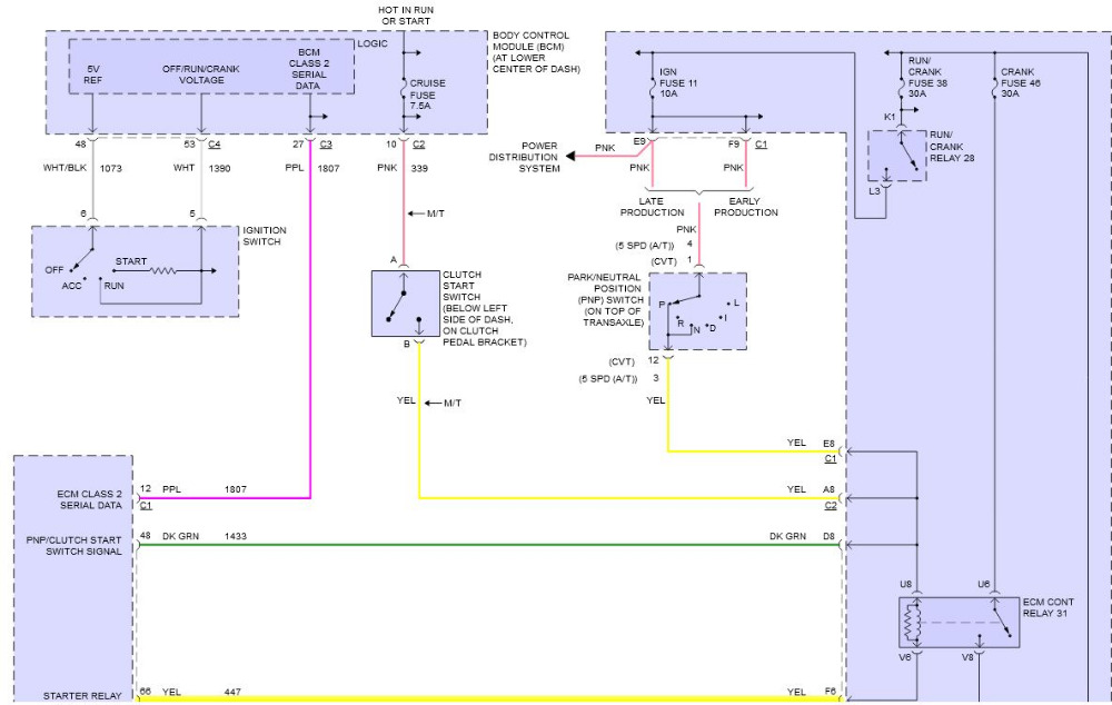 2004 saturn ion 2 2 liter manual trans no crank