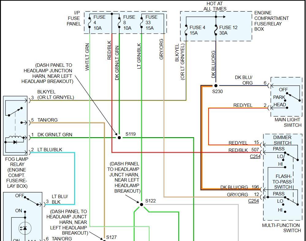 1998 F150 Headlight Switch Wiring Diagram - Wiring Diagrams Database Diamond Car Service