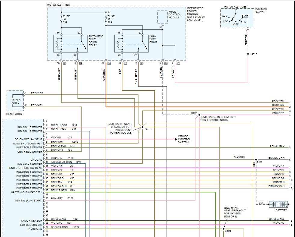 2002 Chrysler Town And Country Engine Diagram Wiring Schematic Icons Begeboy Wiring Diagram Source