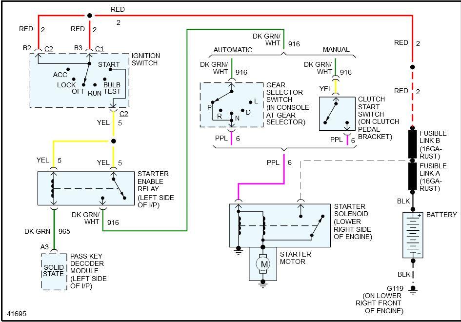 87 Camaro vats system - ScannerDanner Forum - SCANNERDANNER