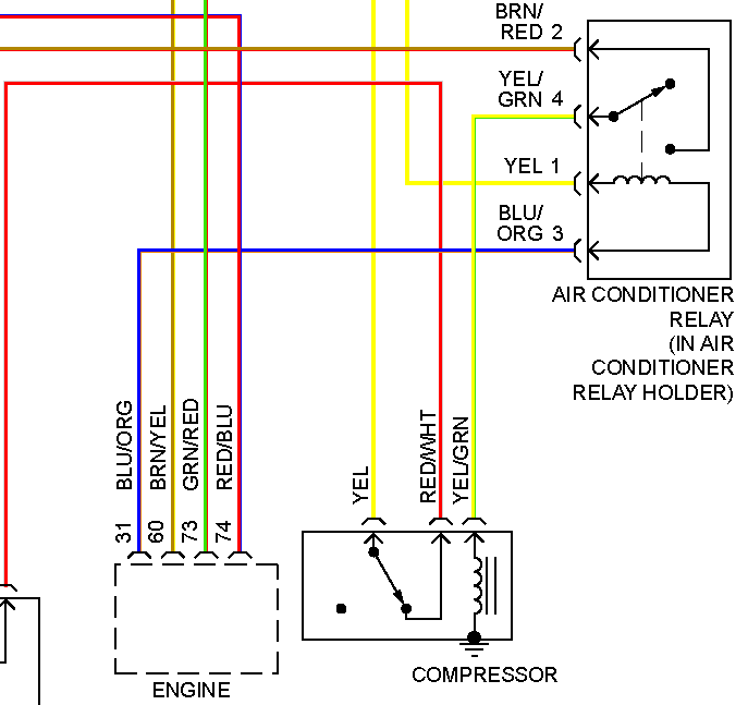Subaru legacy ac diagram electrical work wiring diagram fixed 1997 subaru legacy outback ac compressor inop scannerdanner rh scannerdanner com subaru legacy radio wiring diagram 2003 subaru legacy air cheapraybanclubmaster Choice Image