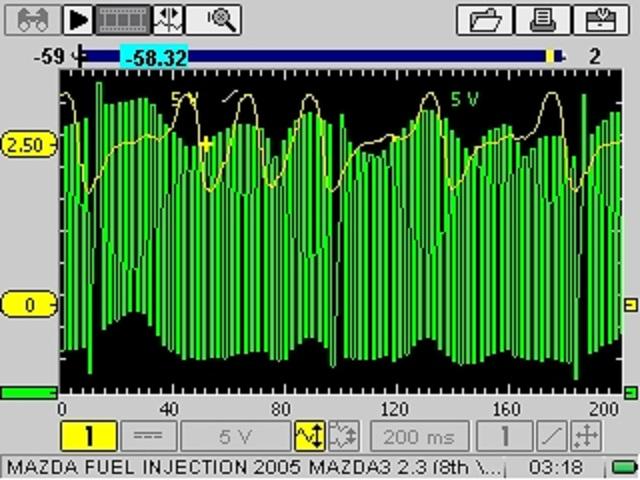 FIXED] 2005 Mazda 3S - Throttle Response Problem - ScannerDanner