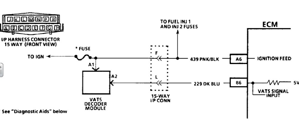 Bassshoter On Youtube  Vats System Diagram And Flow Chart