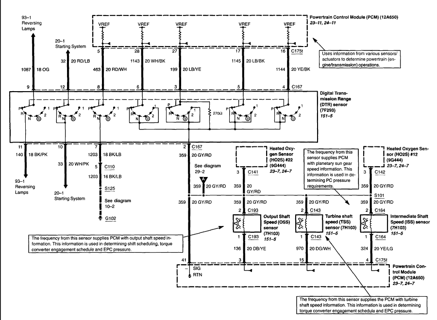5r55e transmission wiring diagram trannies can be tempermental little b t  es scannerdanner forum  trannies can be tempermental little b t