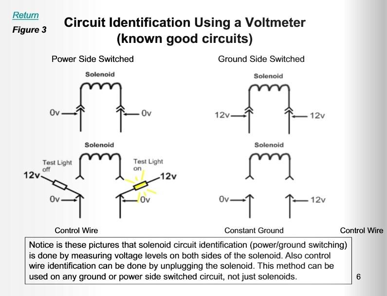 Control wire voltage = 0 unplugged? - ScannerDanner Forum