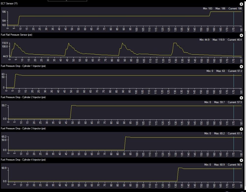 injectorbalancegraphed.jpg