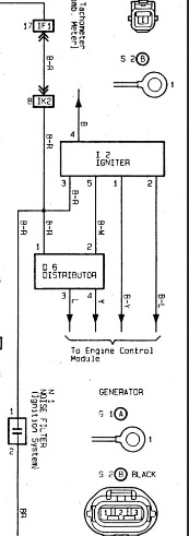 1996 Toyota Tacoma 2.4L - ScannerDanner Forum - SCANNERDANNER | Wiring Diagram For 1996 Toyota Tacoma |  | ScannerDanner.com!