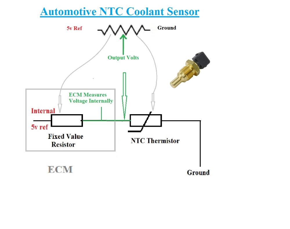 Purpose Internal Resistor Pcm Potentiometer Scannerdanner Forum Resistors In A Voltage Divider Circuit To Provide Variable Resistance Cool