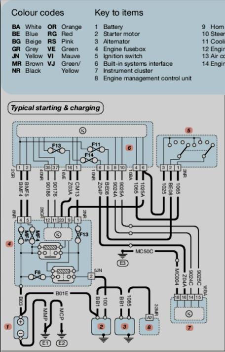 peugeot 207 wiring diagram books wiring schematics  peugeot 207 wiring diagram #13